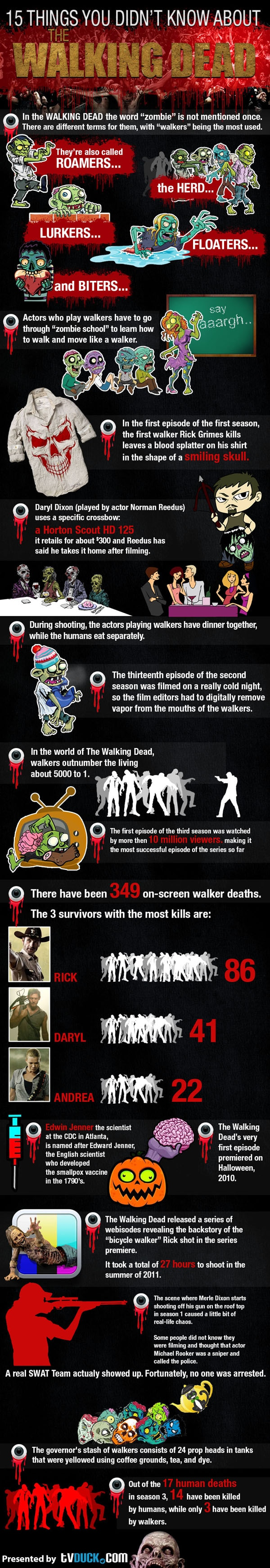 New The Walking Dead Themed Infographic Breaks Things Down For You