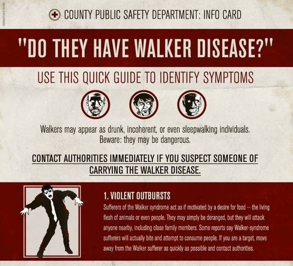 The Walking Dead Viral Infection ID Card