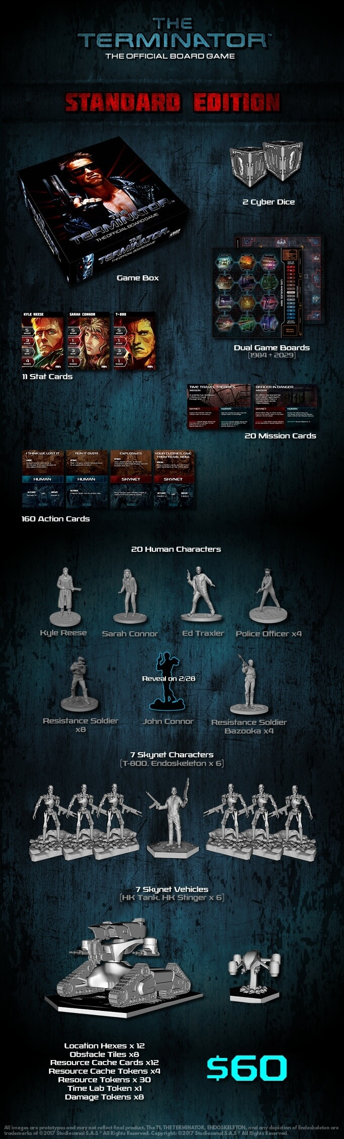 the terminator board game miniatures 1 - The Terminator: The Official Board Game Kills it on Kickstarter