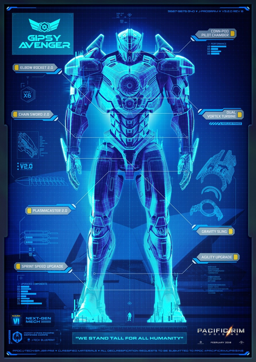 pacific rim uprising 2 - Pacific Rim Uprising Has Been Pushed Back But Not By Too Much