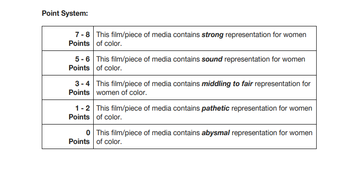 ScreenshotKentPoints - Gender Bashing: ANNIHILATION and The Higher Bar of Representation