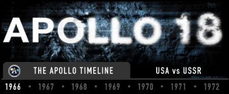 Apollo 18 Launches MISSIONS Retrospective Timeline on Facebook