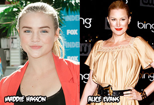 Maddie Hasson and Alice Evans Ready to Get Grimm