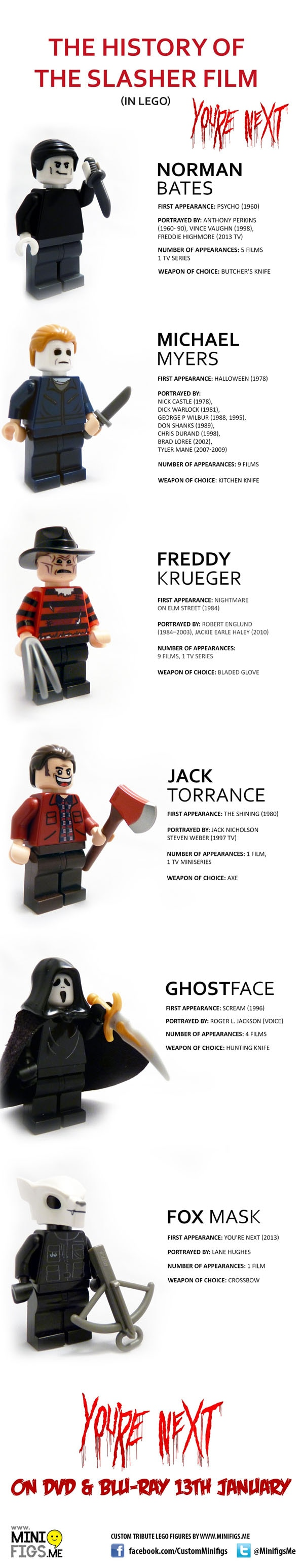 lego history of slasher films - LEGO Slasher Icons Celebrate You're Next Home Video Release