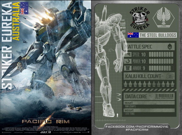 WonderCon 2013: Pacific Rim Trading Cards Announced and More!